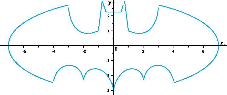Bioinorganic