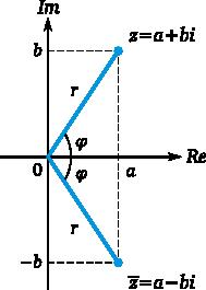 Komplexe Zahlen   MatheGuru